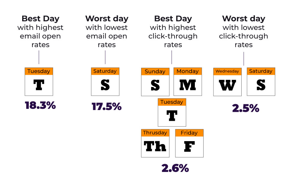 email-benchmarks-data