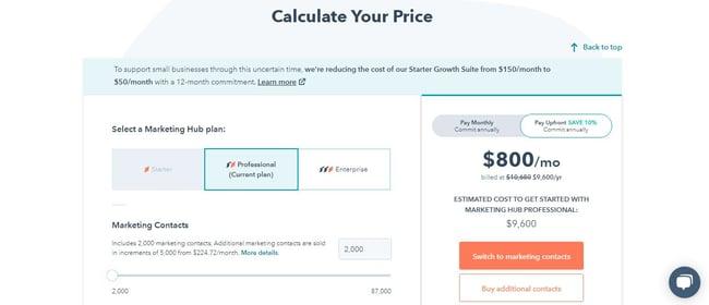 Hubspot vs Salesforce: Pricing