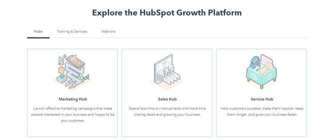 Hubspot vs Salesforce: Support